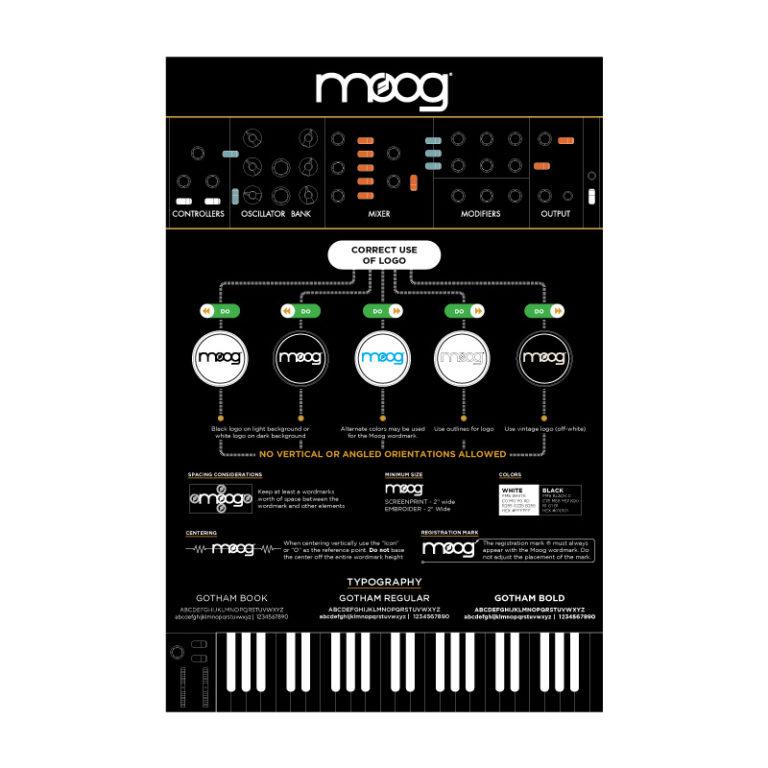 Moog-Infographic